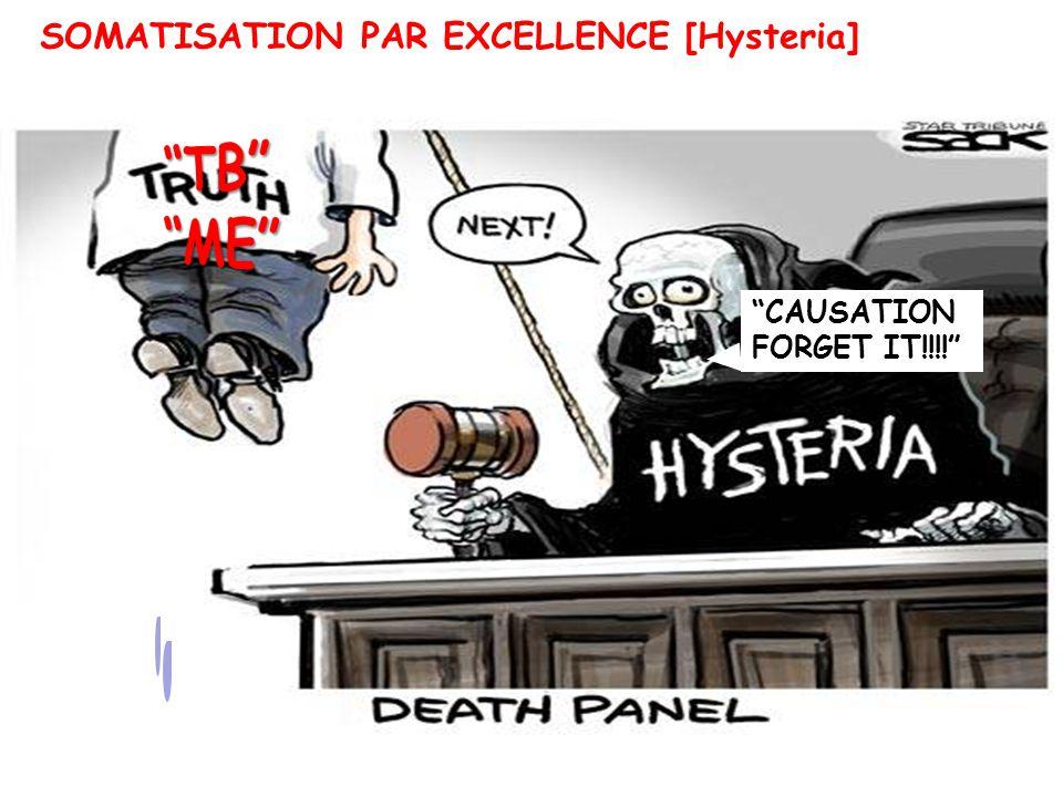 SOMATISATION PAR EXCELLENCE [Hysteria]
